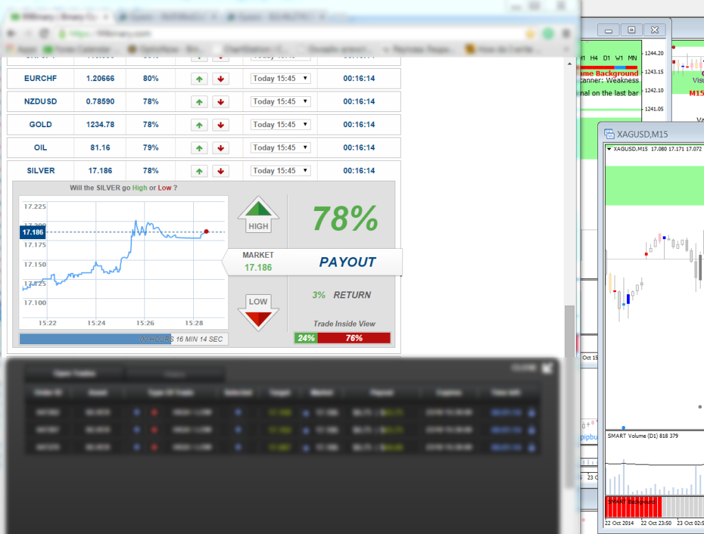 Aleksey's First Days Results Using Smart Volume Analysis Software From SmartVSA.com on Binary Options (Click for full size image)
