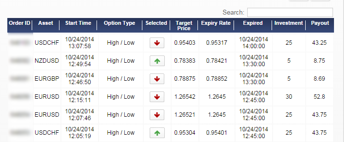 Aleksey's First Days Results Using Smart Volume Analysis Software From SmartVSA.com on Binary Options