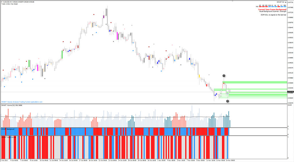 Smart Volume Analysis Software - Catalyst Signals For Quick EOM Trades