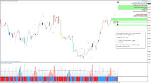News TRading Using Smart Volume Analysis - ECB Rate Cut - November 2013 USDCHF 001
