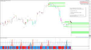 News Trading Using Smart Volume Analysis - ECB Rate Cut - November 2013 EURUSD 001