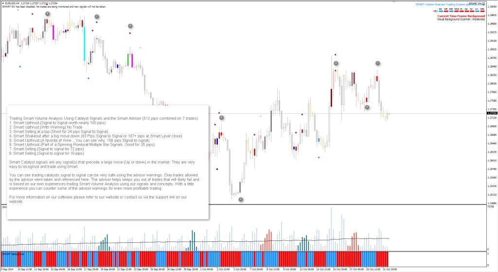 Smart-Trader-Smart-Volume-Analysis-Software--Trade-Using-Catalyst-Signals