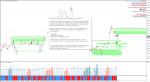 !! Smart Volume Analysis EOM Case Study 002